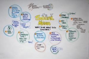 Can Social Media Can Help My Company?