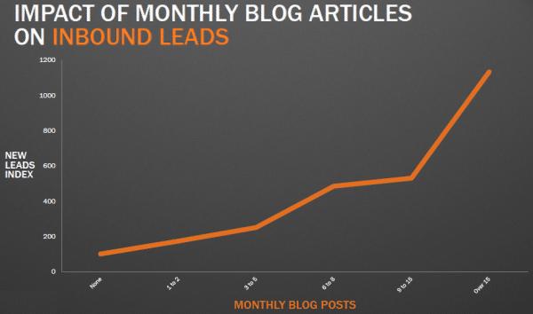 blog-slide-4-resized-600