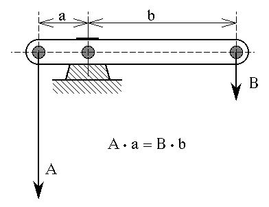 pivot-point.jpg