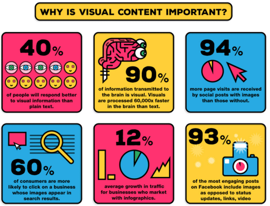 visual-content-stat